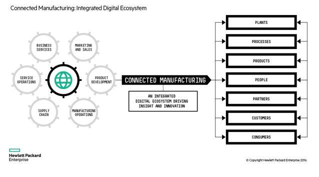 the third industrial revolution jeremy rifkin pdf