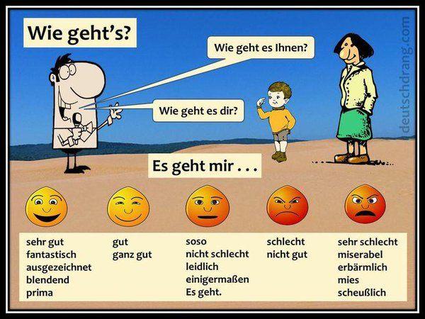 Deutsch lernen on