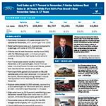 Ford Sales up 6.7 Percent in November; F-Series Achieves Best Sales in 16 Years, While Ford SUVs Post Brand's Best November Sales in 17…