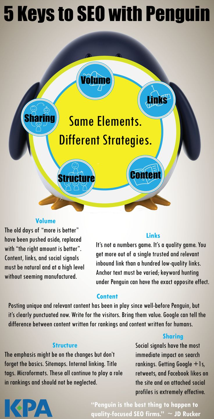 5 Keys to SEO Under Penguin,