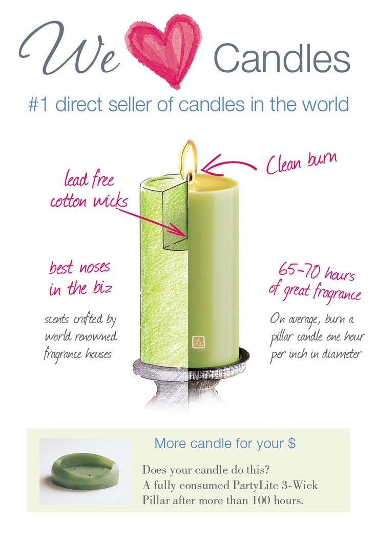 Does your candle do this? #PartyLite