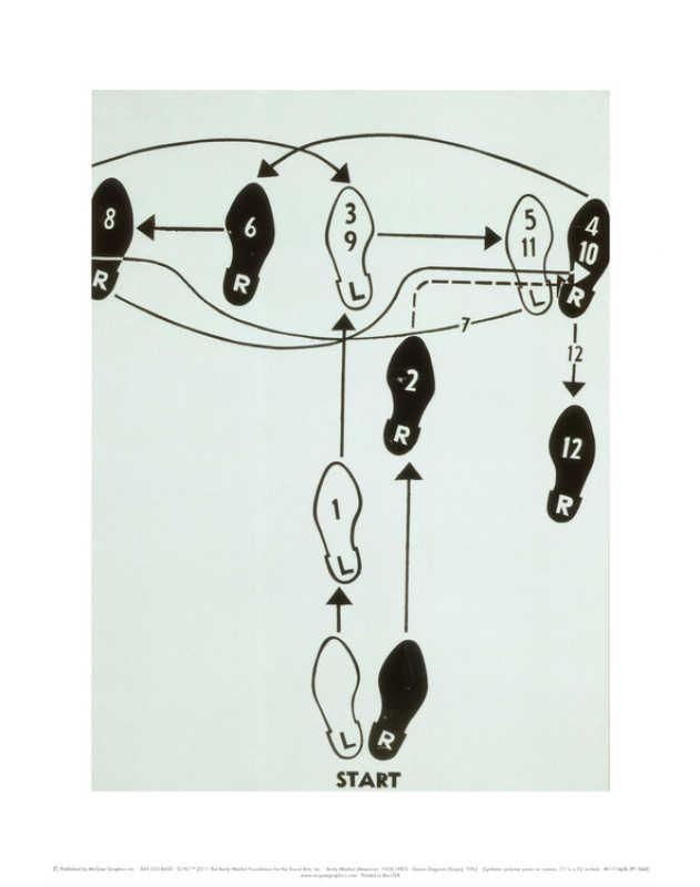 78 Best Images About Dance Diagrams On Pinterest