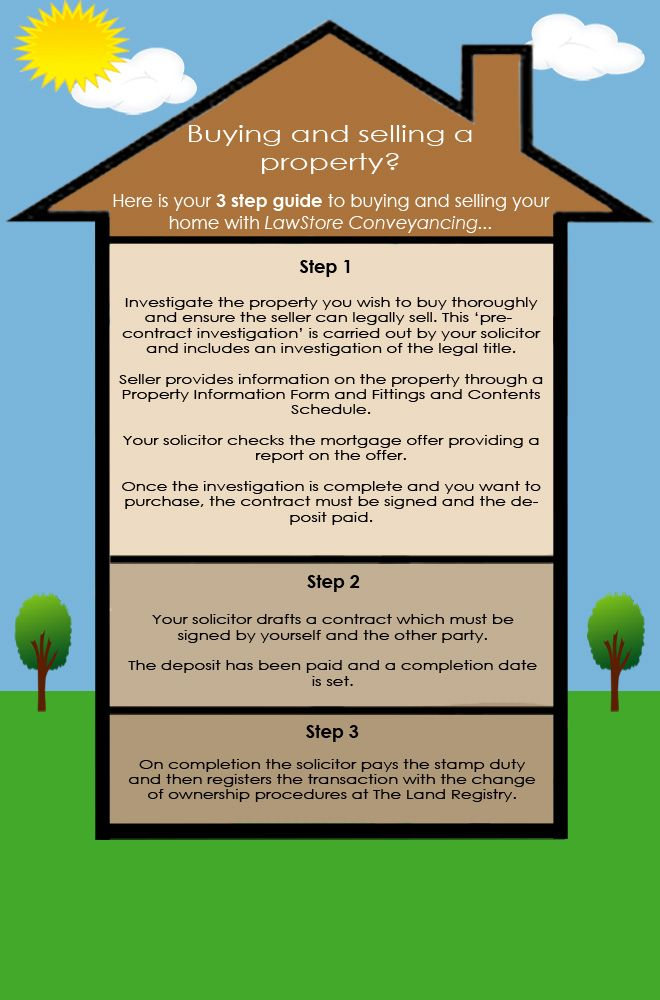 16 best conveyancing images on pinterest the property decor ideas our infographic about the stages of buying and selling your home with lawstore conveyancing solutioingenieria Images