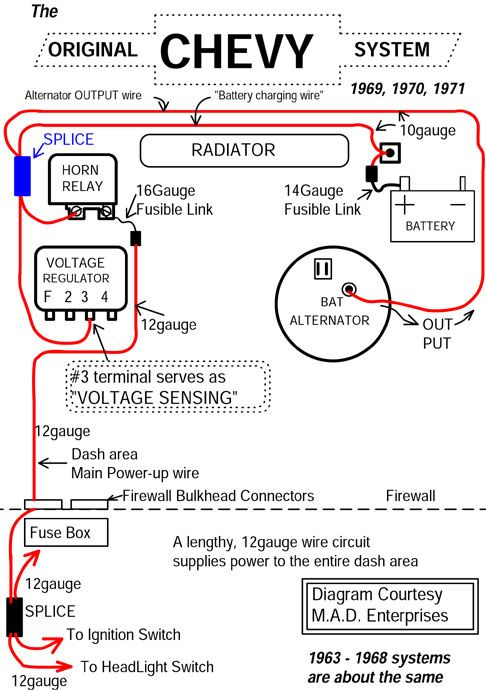 Image result for 68 Chevelle starter wiring diagram | 68 chevelle,  Chevelle, ChevyPinterest