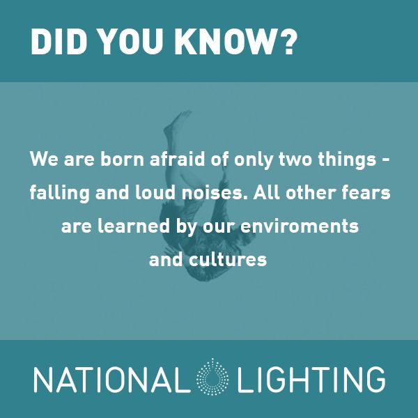 Did you know? #funfact
