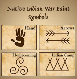 Native Indian War Paint Symbols and Their Meanings - Just ...