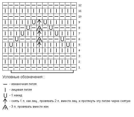 Ажурный узор волнистый схема вязания 13x12