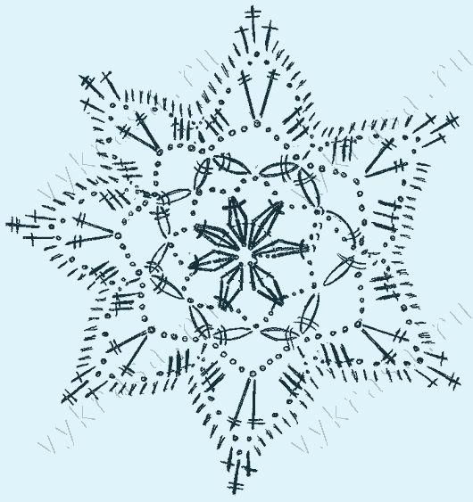 снежинки крючком - Поиск в Google