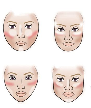 How to highlight your face considering your shape.