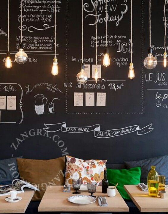 Industrial lights and cool black board