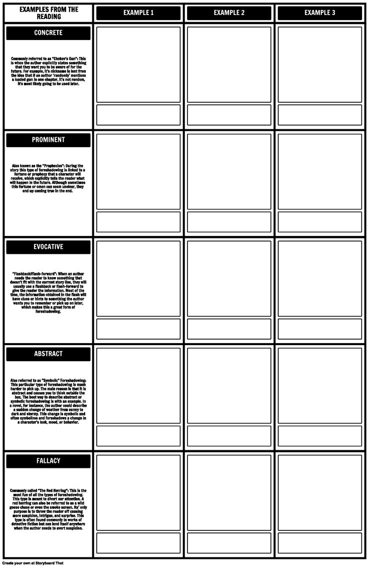 Free Worksheet Foreshadowing Worksheets our foreshadowing template worksheet was made with grid layout teaching pinterest english templates an