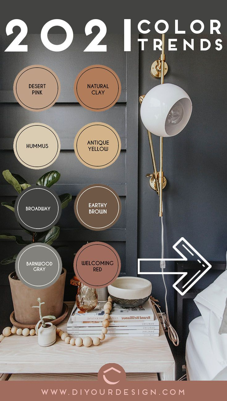 The new kitchen trends for 2021. Announcing Color Trends For Home In 2021 Paint Colors For Home Trending Paint Colors Paint Trends