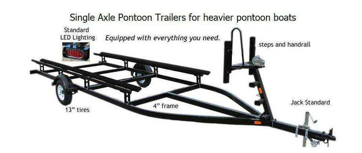 25 Best Ideas About Pontoons For Sale On Pinterest Used