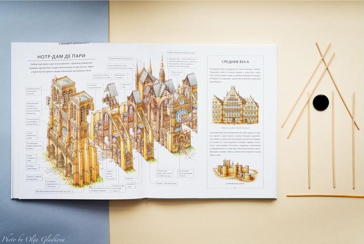 Парфенон, Тадж-Махал, центр Помпиду и Собор Парижской Богоматери — эти и другие здания вы сможете рассмотреть вместе с ребенком, а также прочитать множество любопытных фактов об их строительстве.