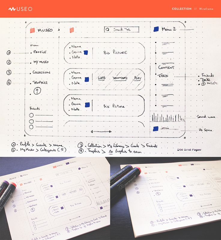 324 best Wireframes images on Pinterest | User interface, Ui ux ...