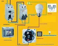 Esquemas eléctricos: Encendido de un aplique con interruptor