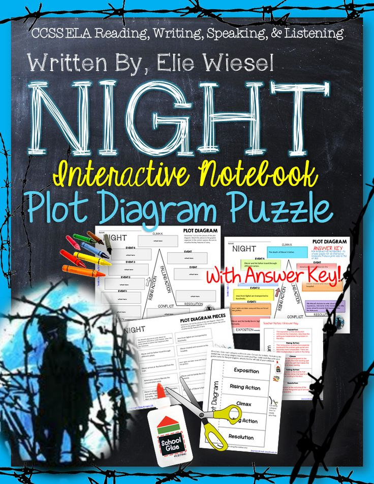 Night, by Elie Wiesel: Interactive Notebook Plot Diagram Puzzle ($)