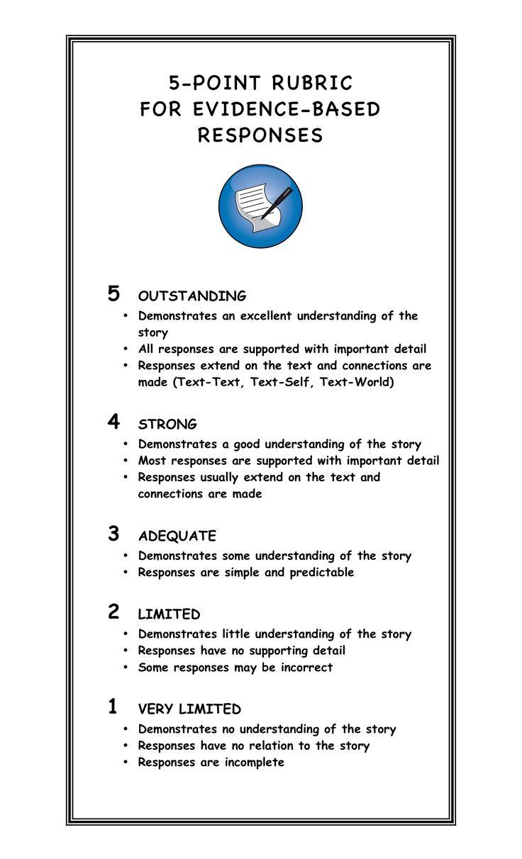 Reading response essay rubric