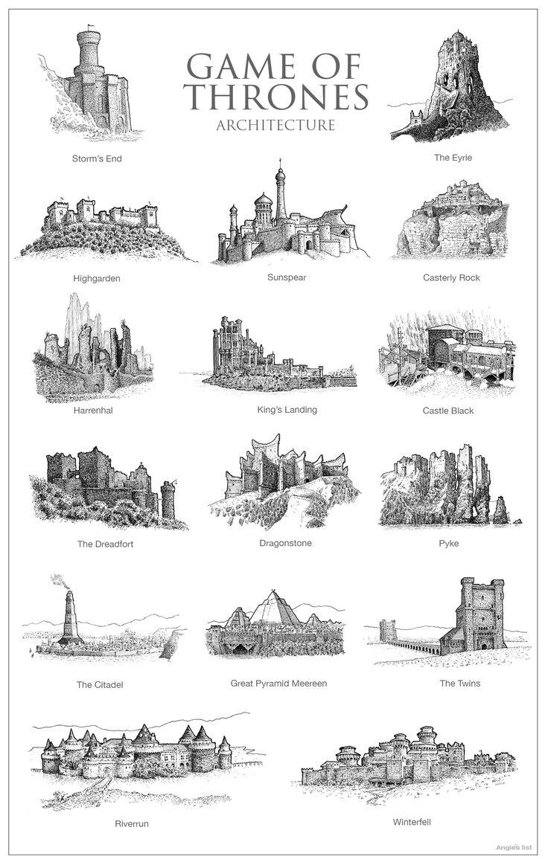 Fictional Architecture – AC Jimenez