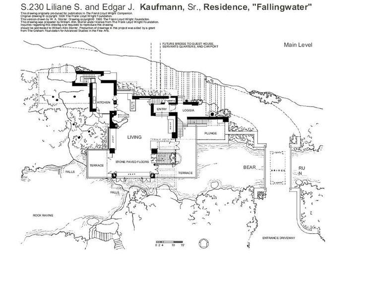FLWright - Fallingwater