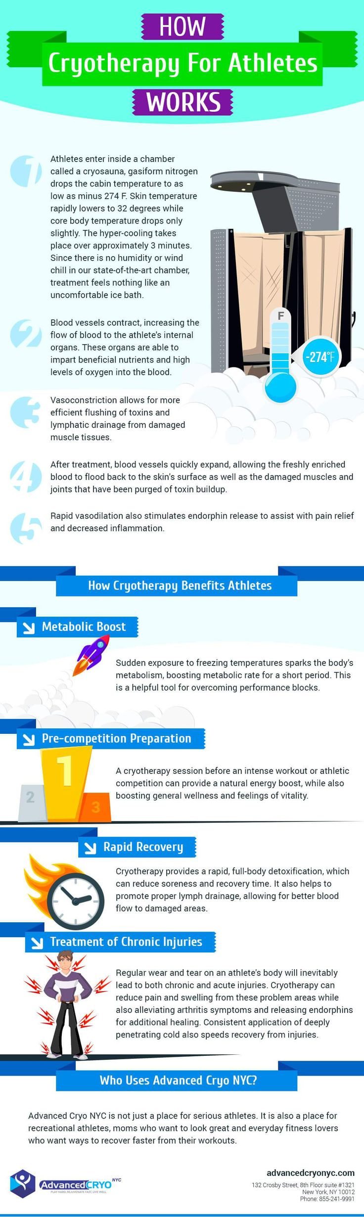 How Cryotherapy For Athletes Works