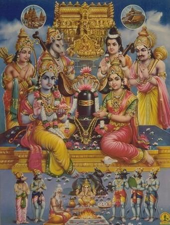 .Worshiping of Lord Shiv by various Lords.