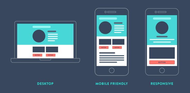#email #emailmarkeitng mobile friendly emial