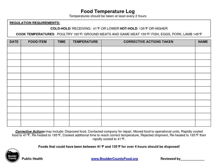Temperature Chart Template Food Temperature Log Recipes To Cook