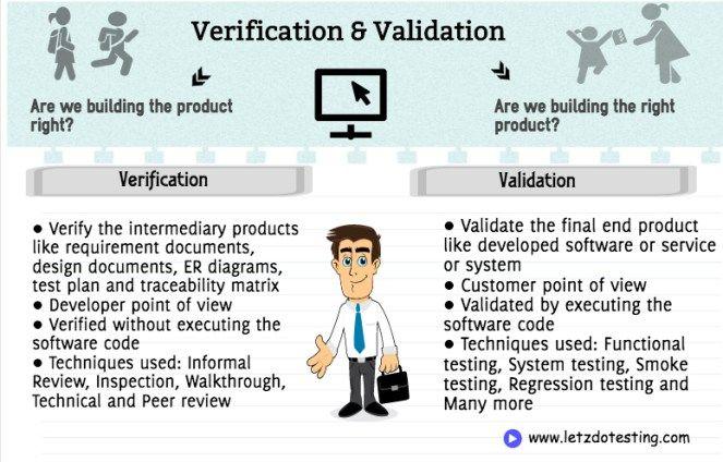 Fundamental Test Process Are Planning  Control Analysis  Design