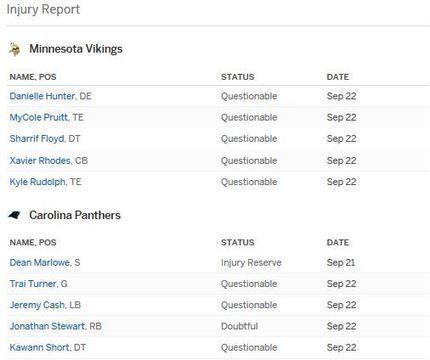 Panthers vs Vikings Live Stream    more :: http://panthersvsvikingslivestream.co/