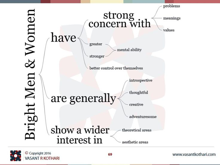 37 best personality theories and assessment images on pinterest bright men women are generally introspective bright men women are generally thoughtful bright men women are generally creative bright men women are fandeluxe Images