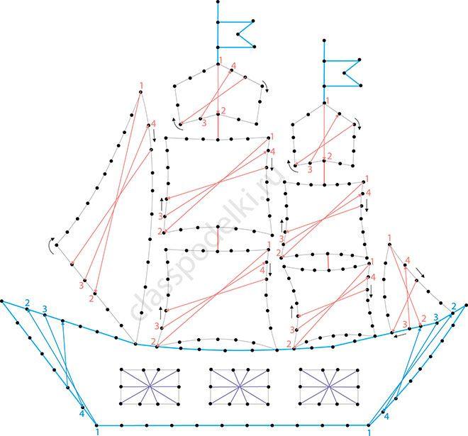Схемы для начинающих картинки с цифрами поэтапно