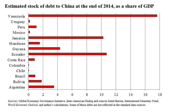 The Hidden Debt Burden of Emerging Markets by Carmen Reinhart - Project Syndicate