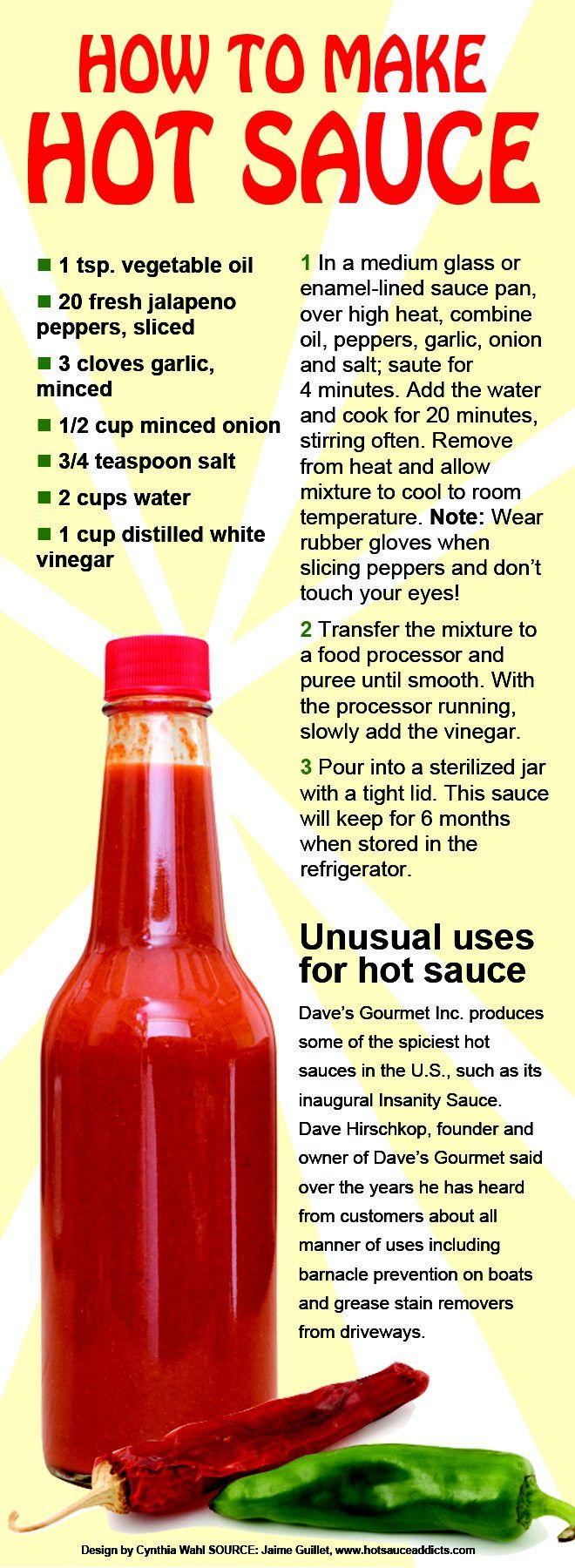 A recipe for hot sauce. thumbnail