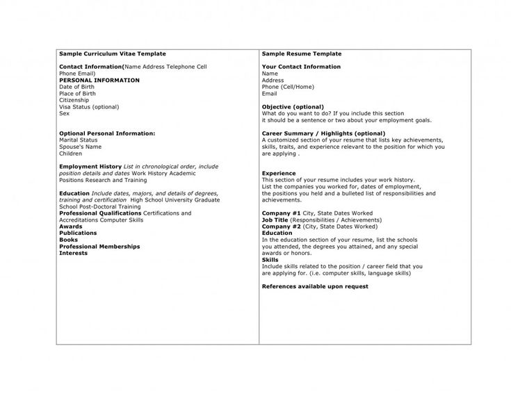 15 best Eyes images on Pinterest Health, Medical and Health care - ophthalmic assistant sample resume