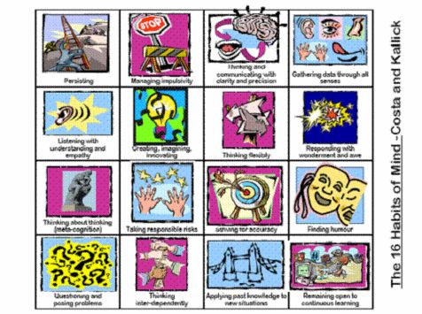 http://billsteachingnotes.wikispaces.com/Habits+of+Mind#  HABITS_OF_MIND.gif