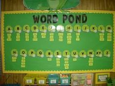 frog themed bulletin boards - Google Search