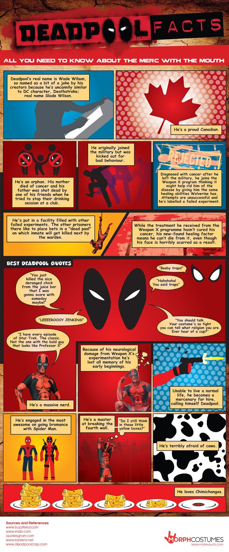 10 Deadpool Infographics More Satisfying Than 100 Chimichangas