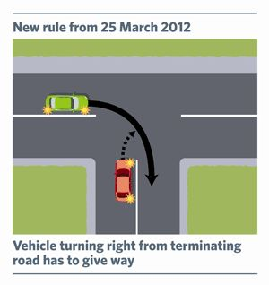 Vehicle turning right from terminating Road  gives way.