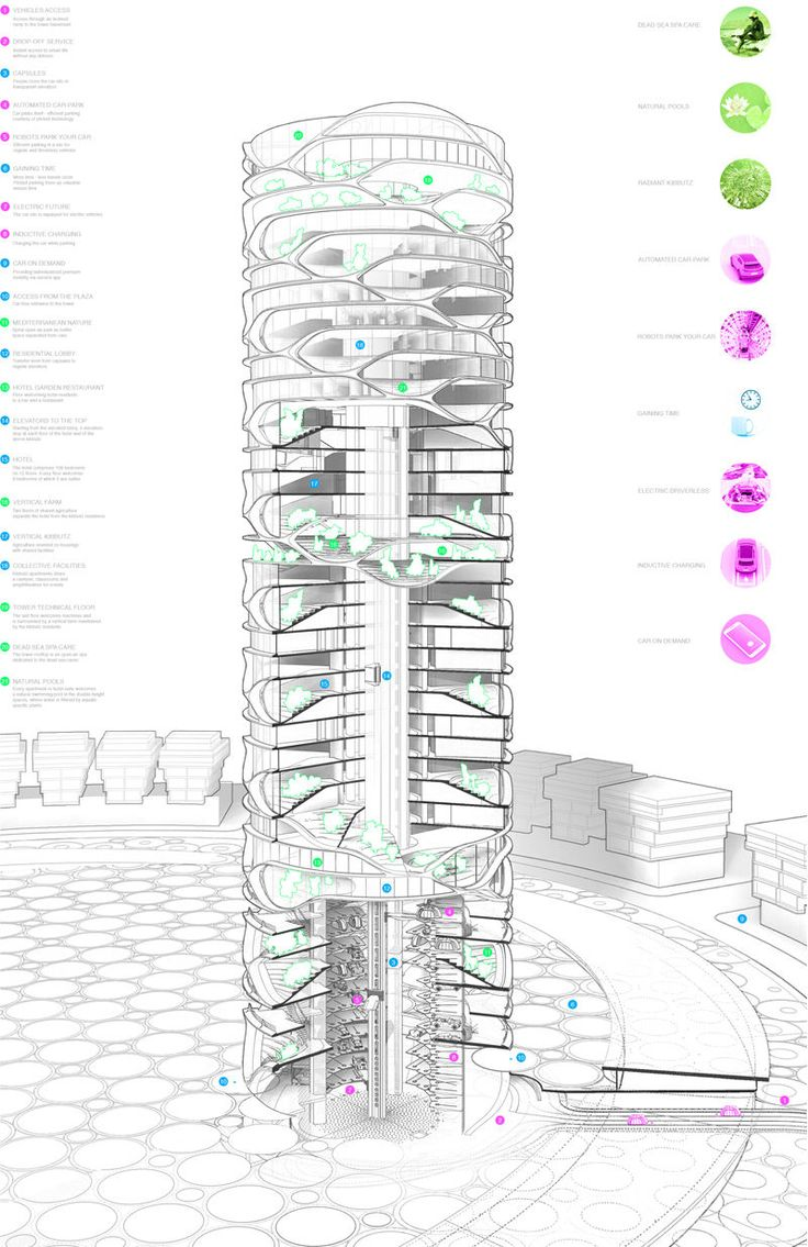 Architectural Drawings Of Skyscrapers 745 best about architecture drawings images on pinterest