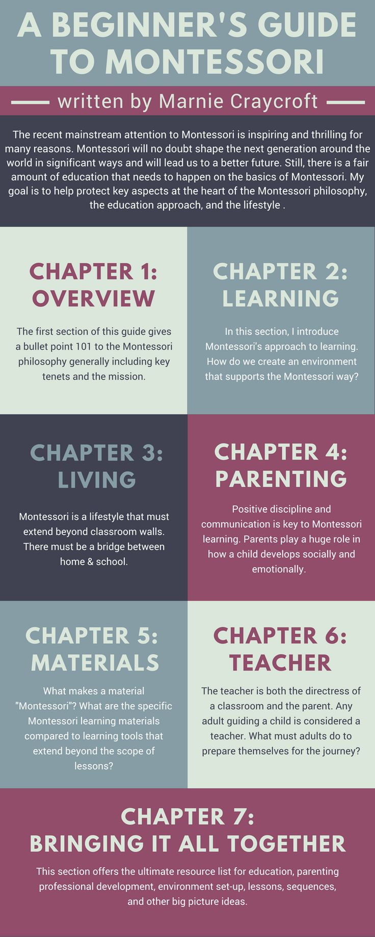 222 Best Montessori Articles Of Interest Images On Pinterest