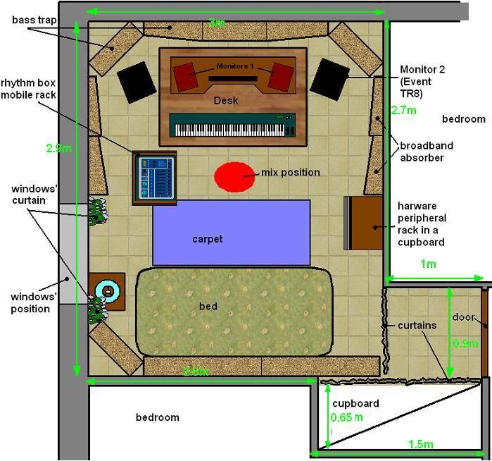 245 best recording studio inspiration images on pinterest for Small recording studio plans