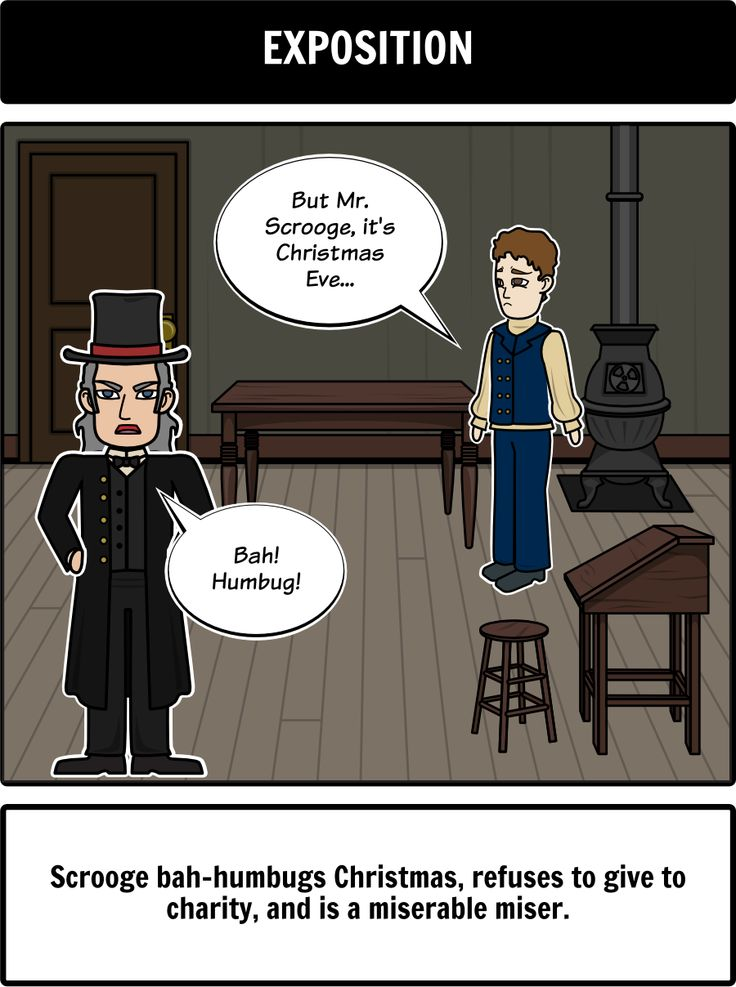 A Christmas Carol Summary