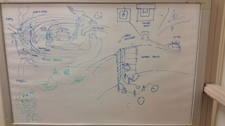 Cartoon fun at the Mark Media office - Sometimes I don't know if we're designing a game or planning an invasion.