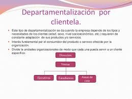 grafico de departamentalizacion por clientela  - Buscar con Google