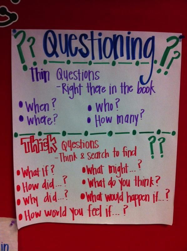 "A Literate Life - Anchor Charts. I love this for Hazelle. The ""thick"" questions are perfect to get her to focus more on what she reads and get her more into reading!"