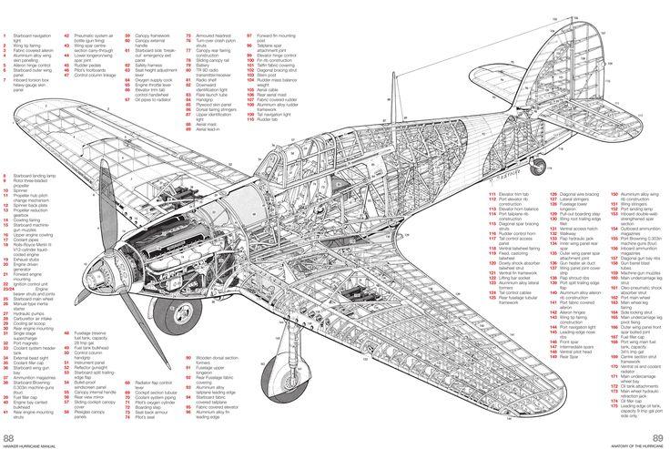 Haynes Hawker Hurricane Owners Workshop Manual ~ Hardback