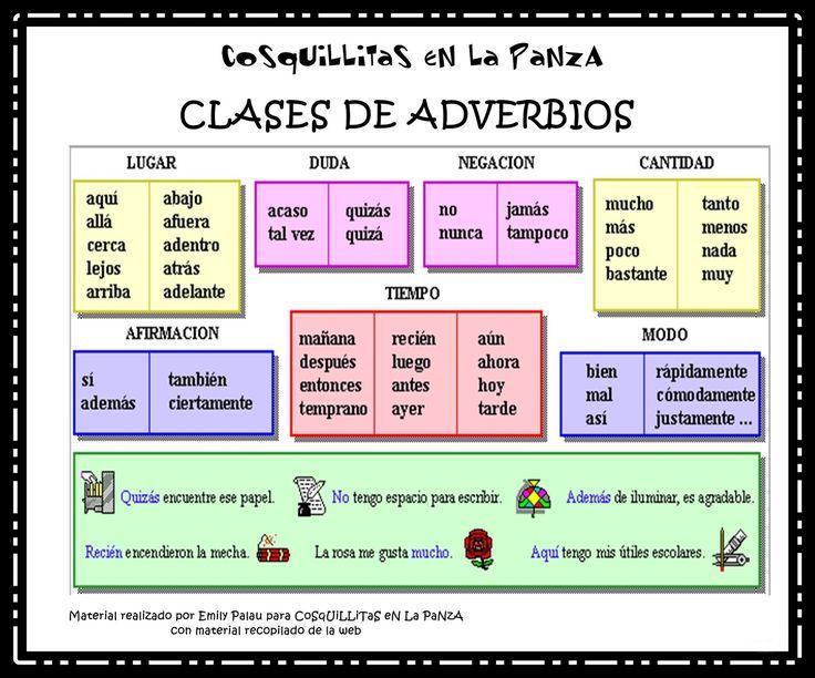 Clases de adverbios 1