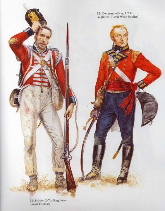 Image result for 1889 british army uniform