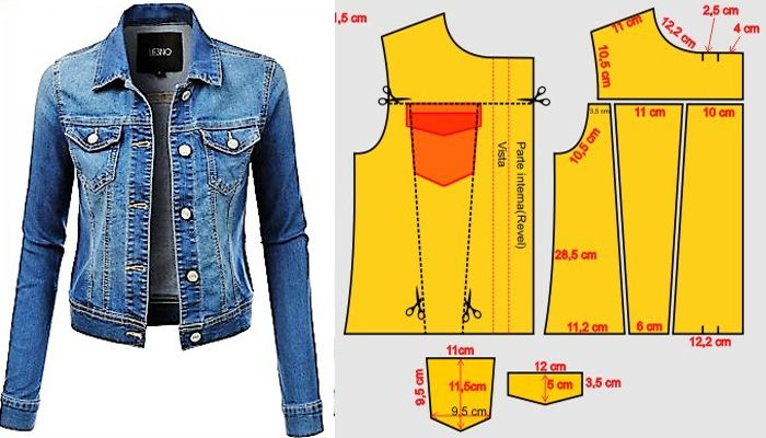 La chaqueta de jeans o vaquera es una pieza clásica que casi todas las mujeres tienen o les gustaría tener. Combina con casi todo, vestidos, blusas, y más. El los almacenes de telas puedes consegui…